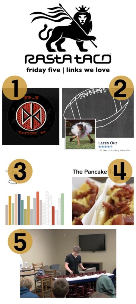 top-five-links
